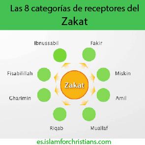 receptores categorías zakat